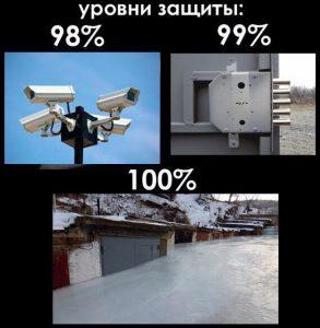 Как защитить гараж